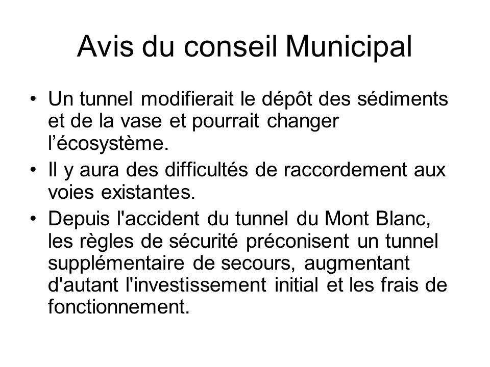 Avis du conseil Municipal