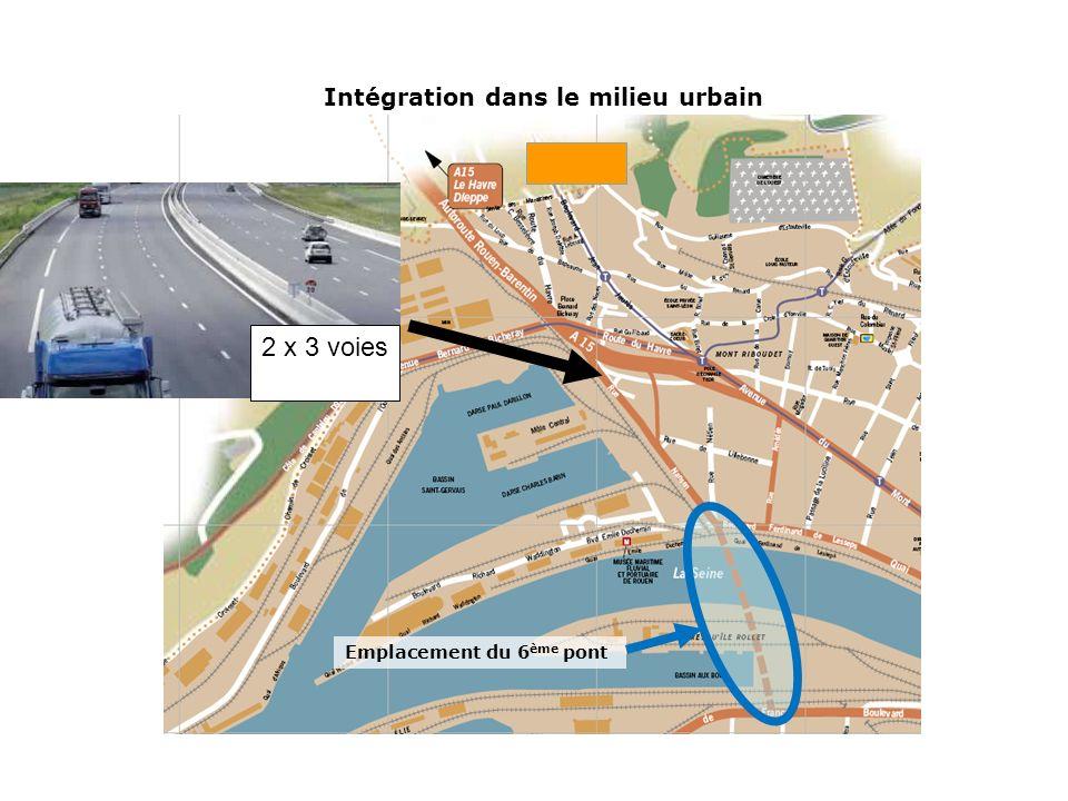 Intégration dans le milieu urbain