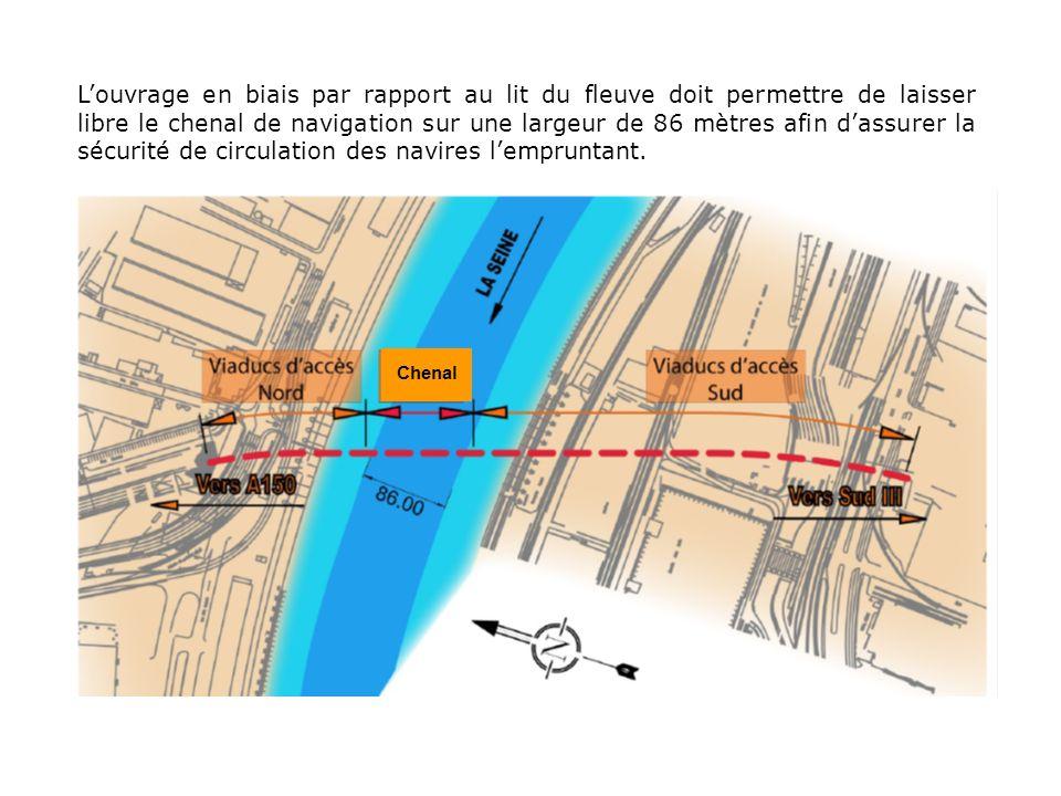 L'ouvrage en biais par rapport au lit du fleuve doit permettre de laisser libre le chenal de navigation sur une largeur de 86 mètres afin d'assurer la sécurité de circulation des navires l'empruntant.