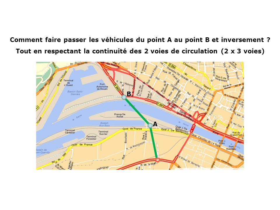 Comment faire passer les véhicules du point A au point B et inversement