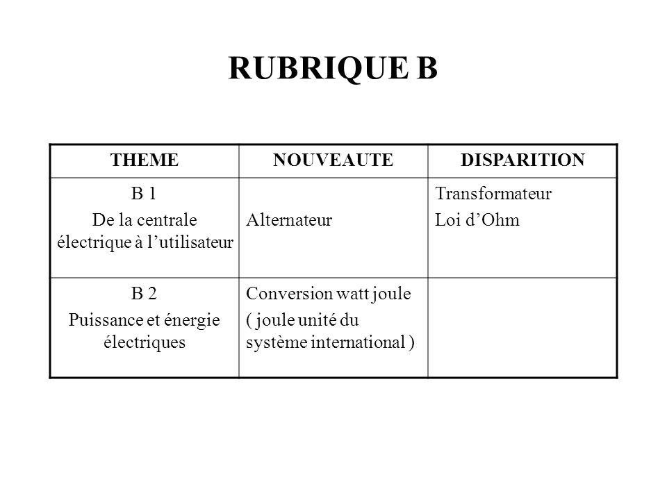 RUBRIQUE B THEME NOUVEAUTE DISPARITION B 1