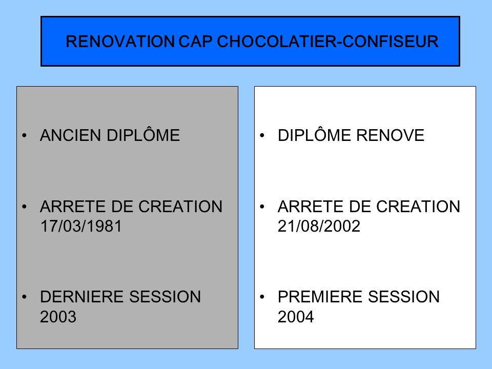 RENOVATION CAP CHOCOLATIER-CONFISEUR