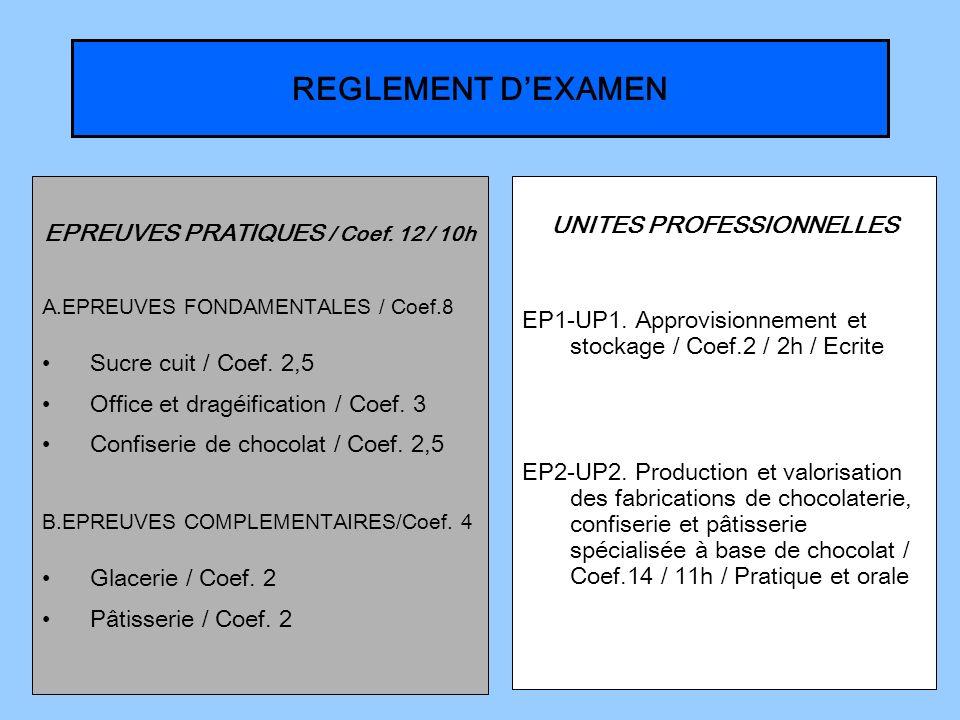 EPREUVES PRATIQUES / Coef. 12 / 10h UNITES PROFESSIONNELLES