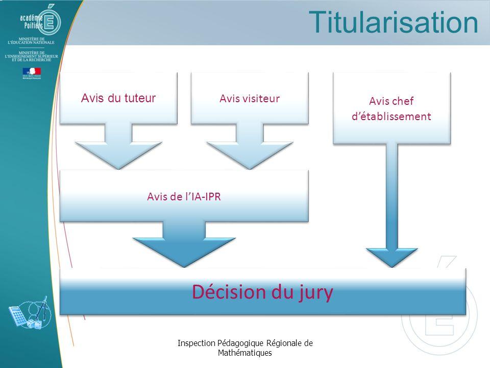 Titularisation Décision du jury Avis du tuteur Avis visiteur