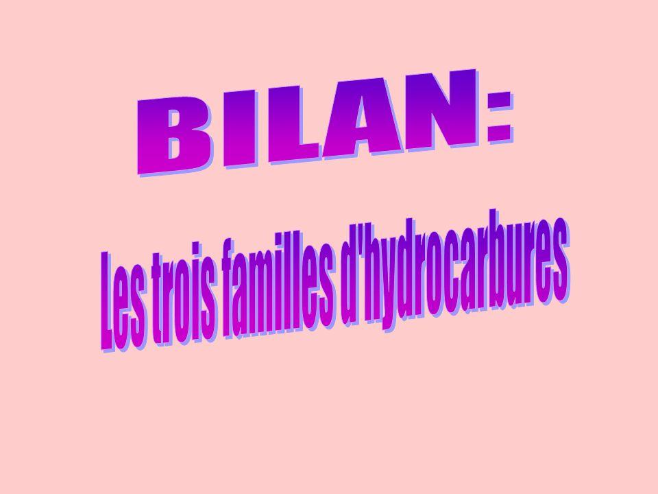 Les trois familles d hydrocarbures