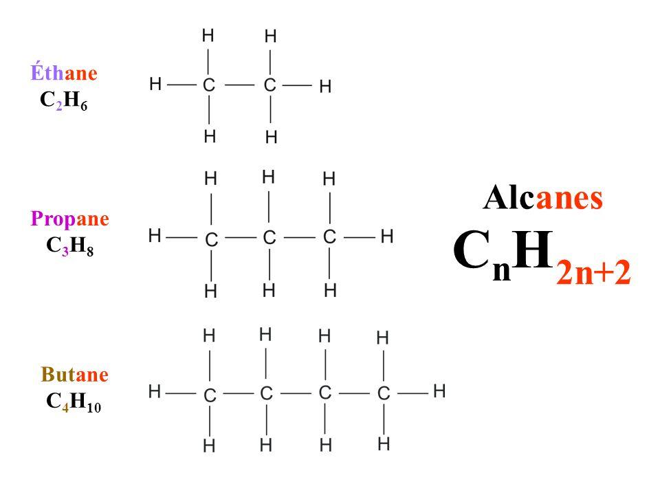 Éthane C2H6 Alcanes Propane C3H8 CnH 2n+2 Butane C4H10