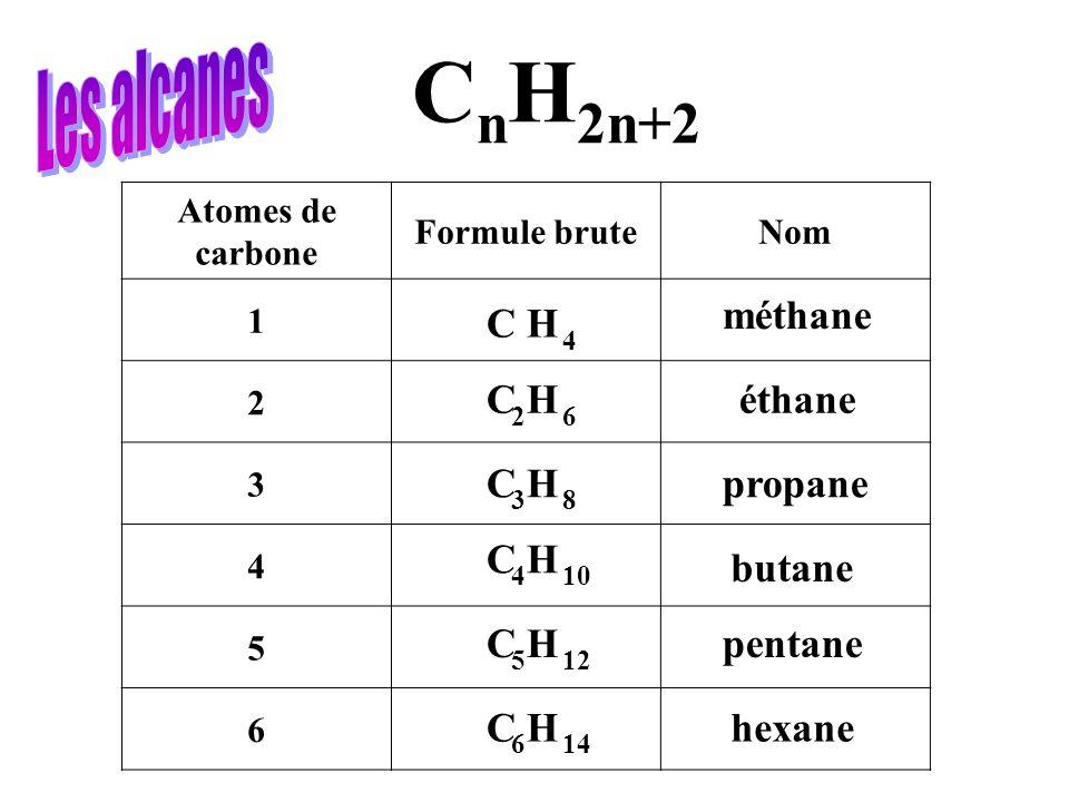 CnH2n+2 Les alcanes méthane C H 4 C H éthane 2 6 C H propane 3 8 C H