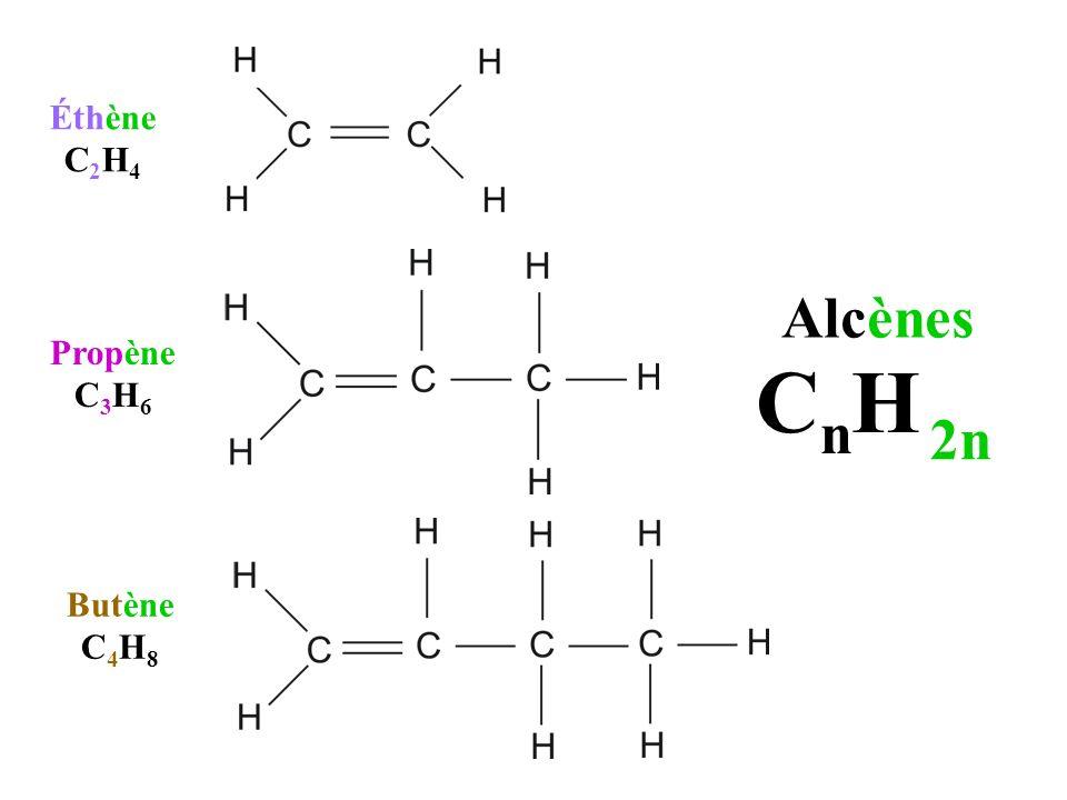 Éthène C2H4 Alcènes Propène C3H6 CnH 2n Butène C4H8