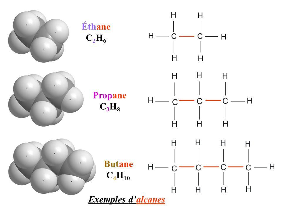 Éthane C2H6 Propane C3H8 Butane C4H10