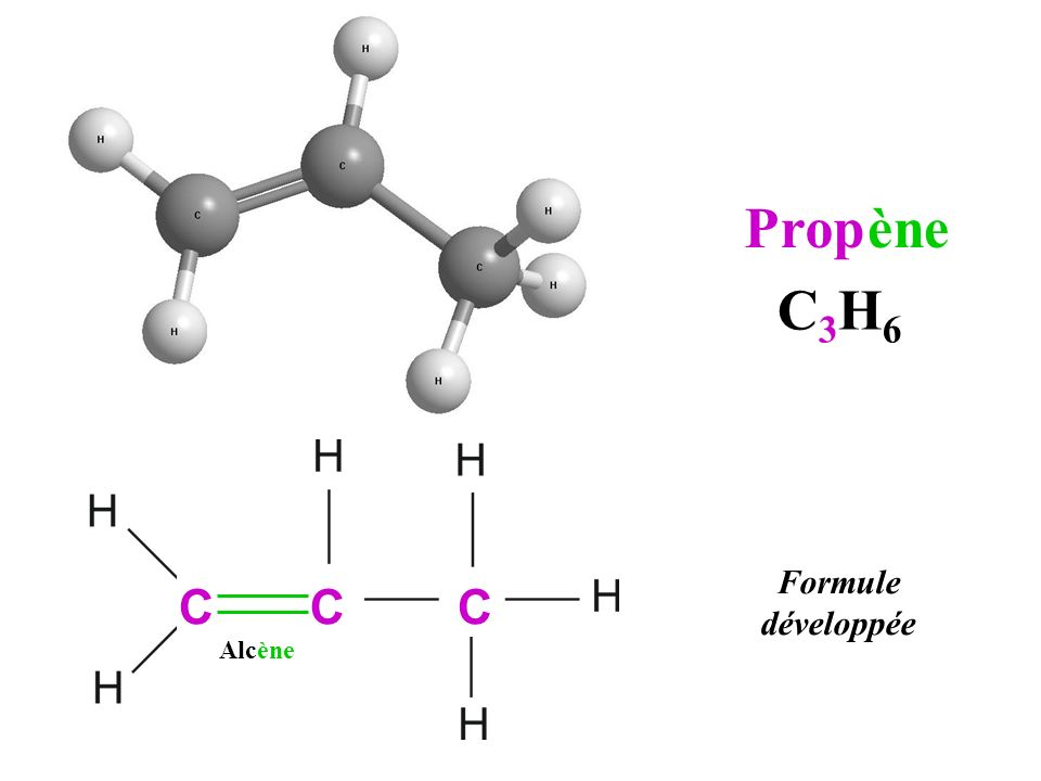 Prop ène C3H6 C Formule développée C C Alcène