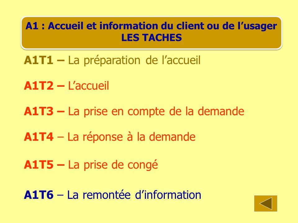A1 : Accueil et information du client ou de l'usager