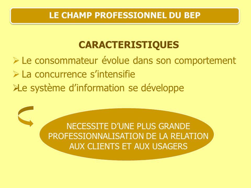 LE CHAMP PROFESSIONNEL DU BEP
