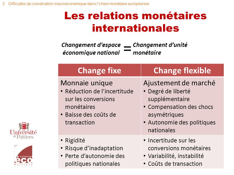 Les relations monétaires internationales