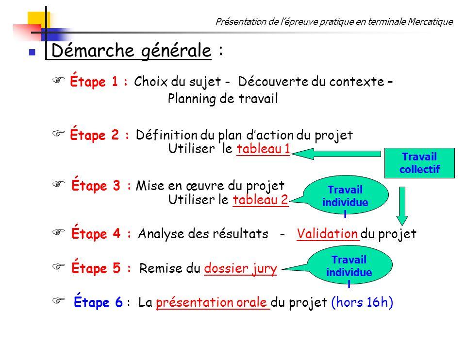 Démarche générale : Étape 1 : Choix du sujet - Découverte du contexte – Planning de travail.