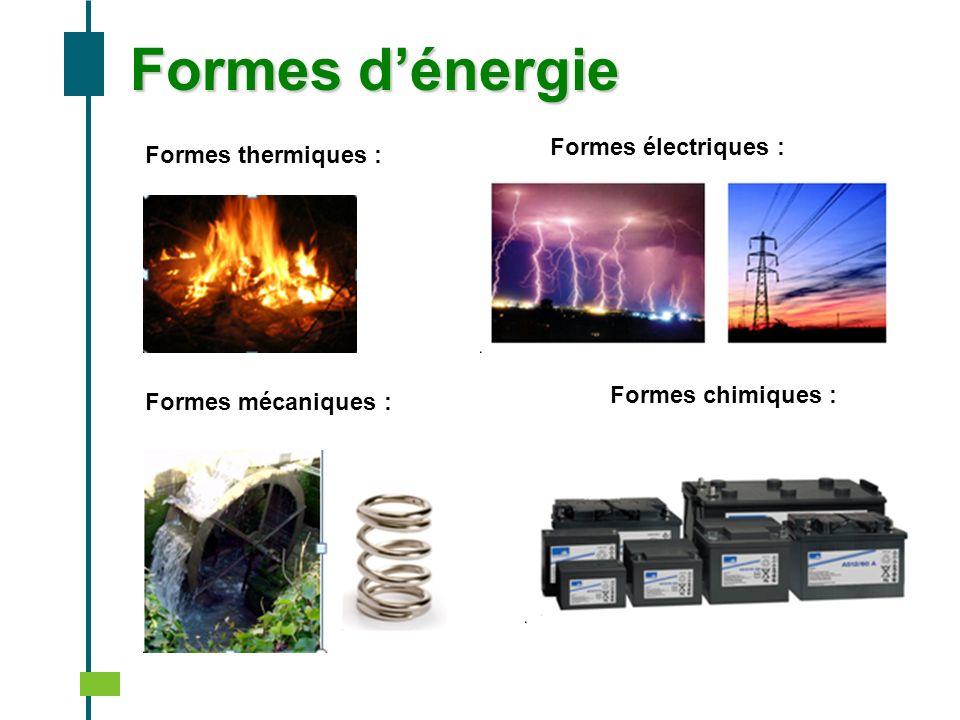 Formes d'énergie Formes électriques : Formes thermiques :