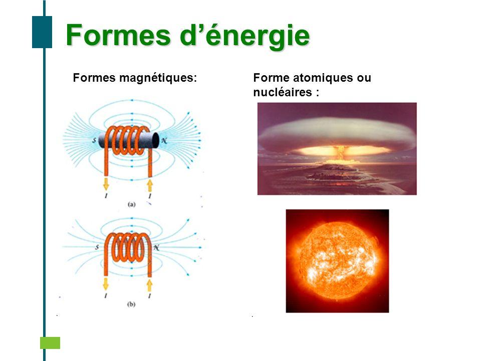 Formes d'énergie Formes magnétiques: Forme atomiques ou nucléaires :