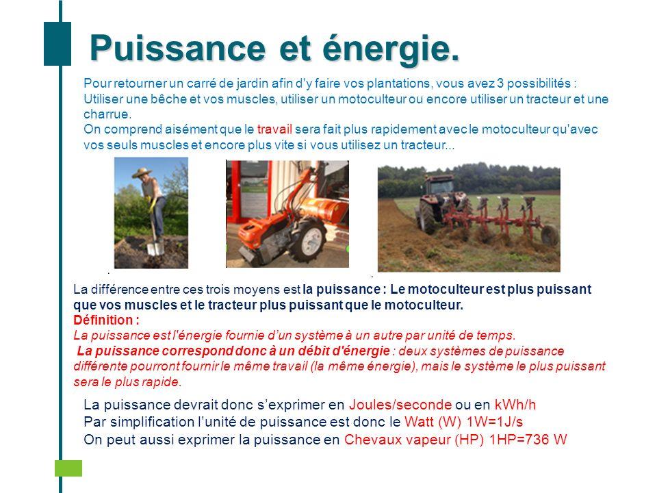 Puissance et énergie.Pour retourner un carré de jardin afin d y faire vos plantations, vous avez 3 possibilités :