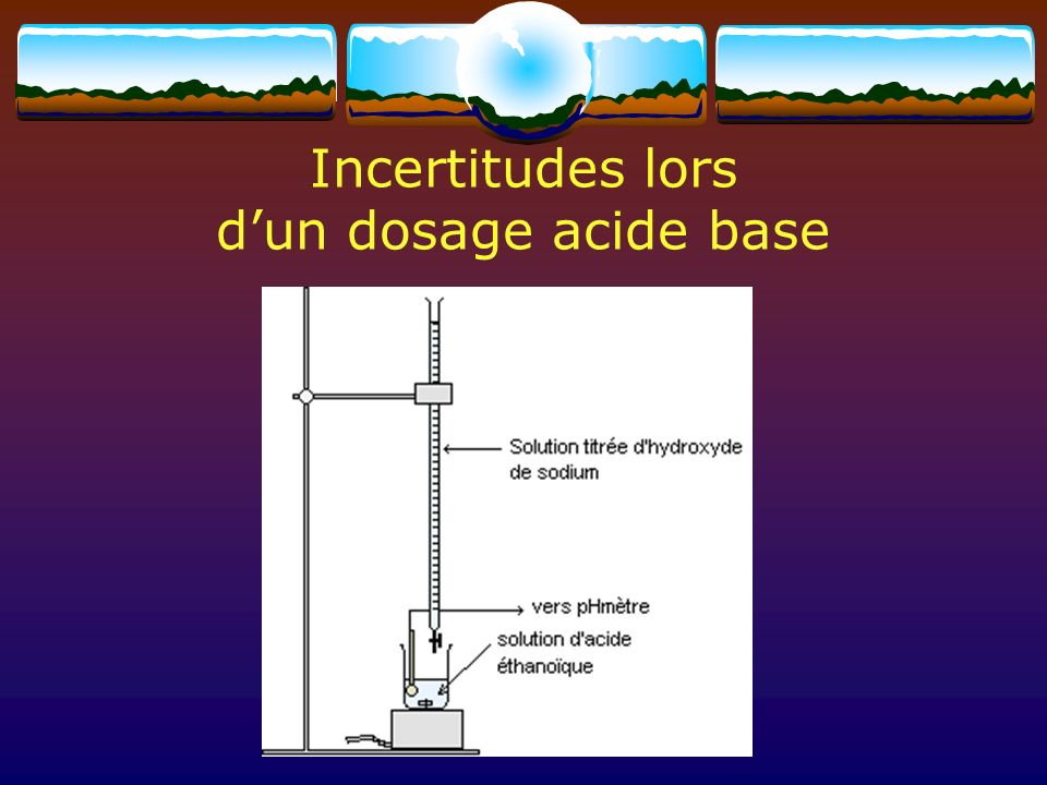 Incertitudes lors d'un dosage acide base