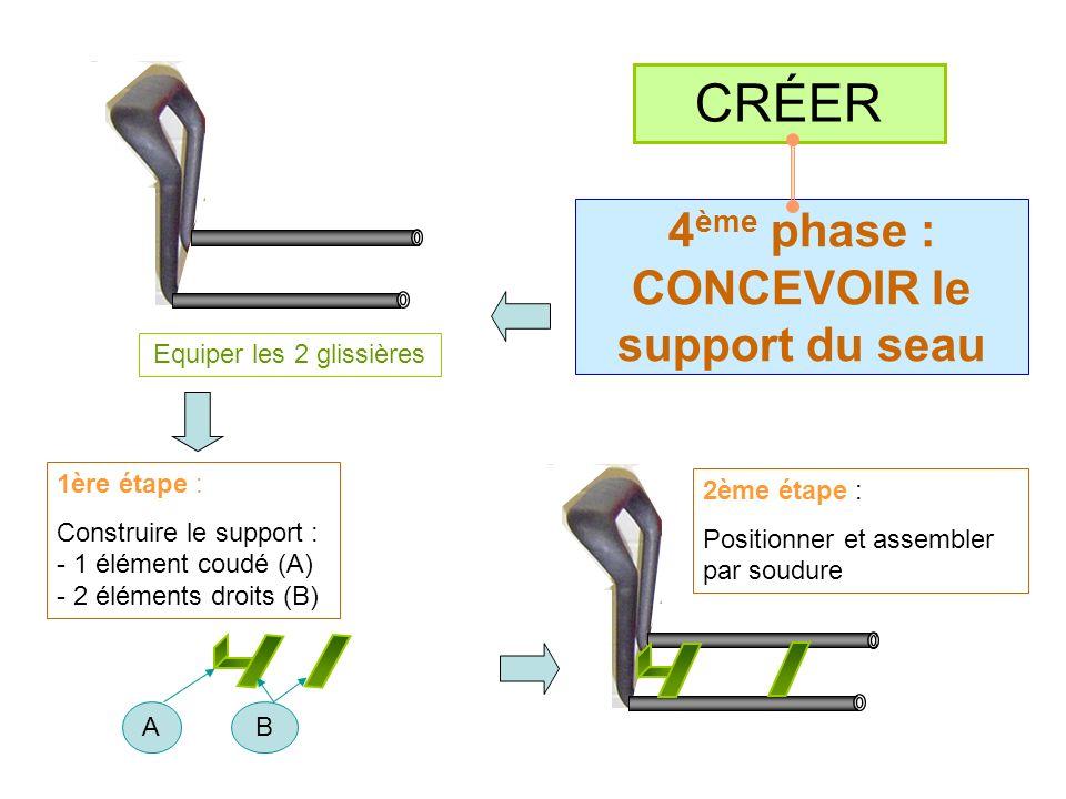 CRÉER 4ème phase : CONCEVOIR le support du seau