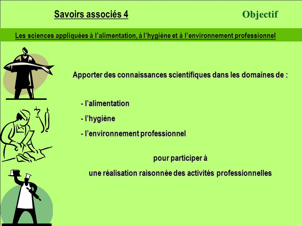 Savoirs associés 4 Objectif