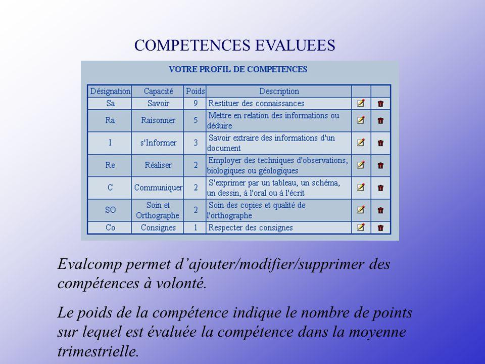 COMPETENCES EVALUEESEvalcomp permet d'ajouter/modifier/supprimer des compétences à volonté.