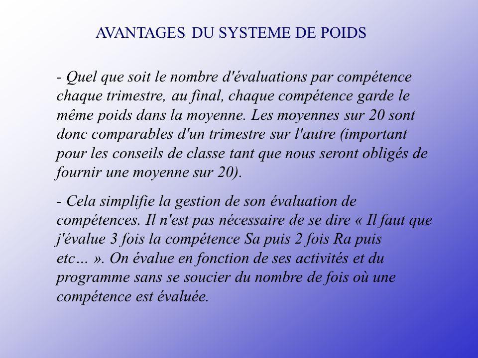 AVANTAGES DU SYSTEME DE POIDS