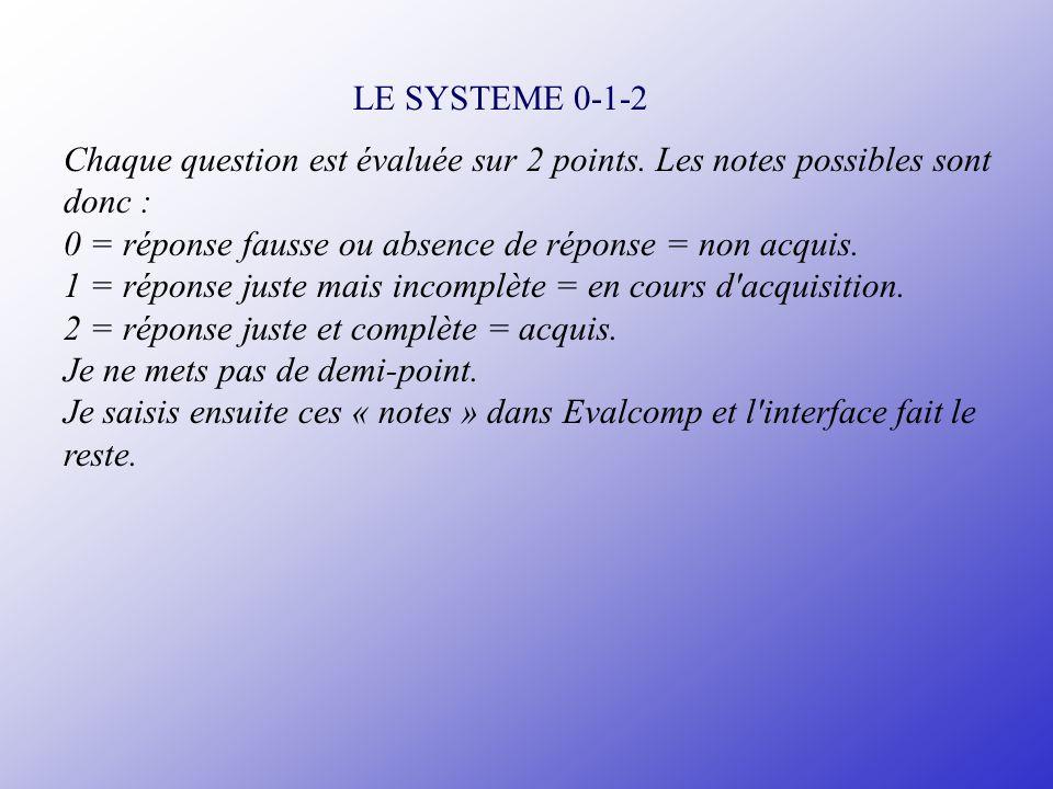 LE SYSTEME 0-1-2