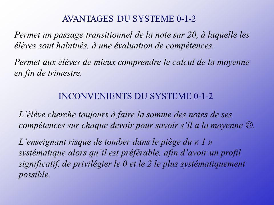 AVANTAGES DU SYSTEME 0-1-2