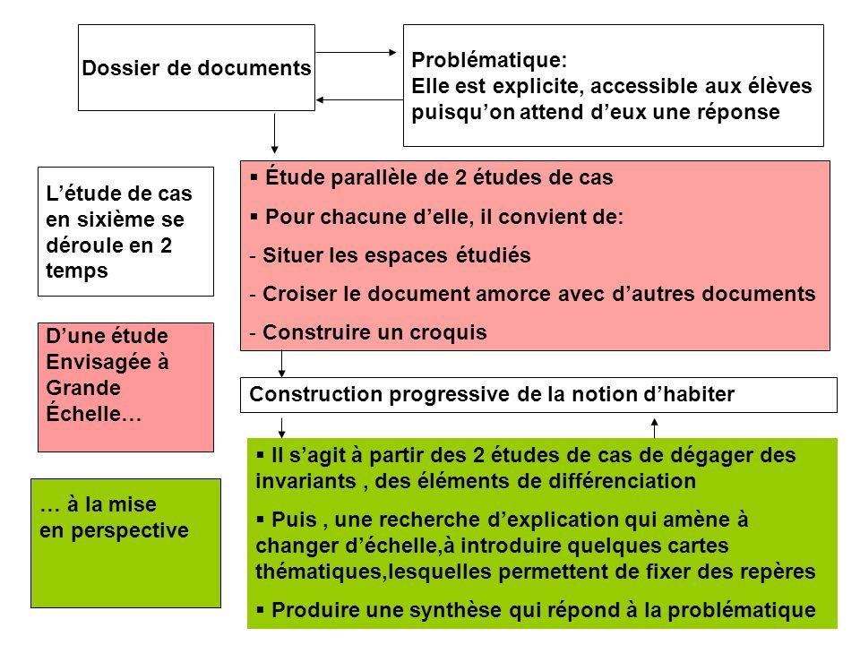 Dossier de documents Problématique: Elle est explicite, accessible aux élèves. puisqu'on attend d'eux une réponse.