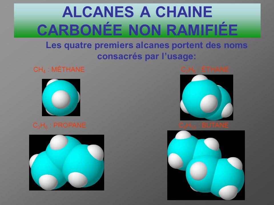 ALCANES A CHAINE CARBONÉE NON RAMIFIÉE