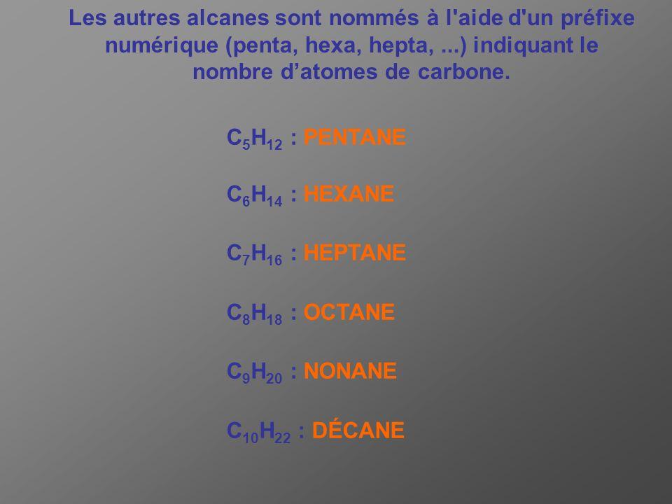 Les autres alcanes sont nommés à l aide d un préfixe numérique (penta, hexa, hepta, ...) indiquant le nombre d'atomes de carbone.