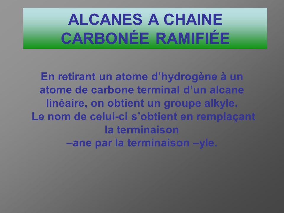 ALCANES A CHAINE CARBONÉE RAMIFIÉE