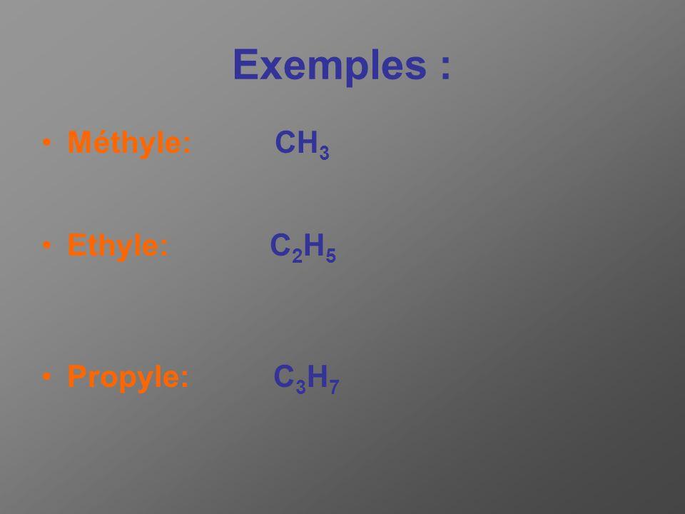 Exemples : Méthyle: CH3 Ethyle: C2H5 Propyle: C3H7