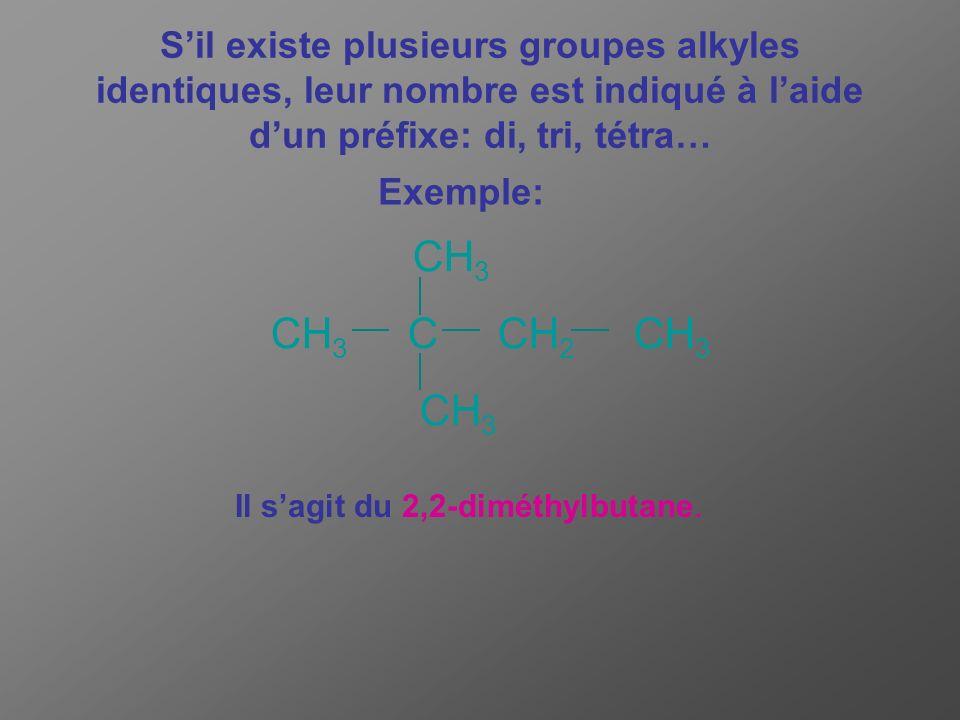 Il s'agit du 2,2-diméthylbutane.