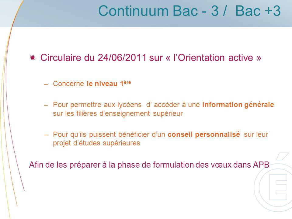 Continuum Bac - 3 / Bac +3 Circulaire du 24/06/2011 sur « l'Orientation active » Concerne le niveau 1ère.