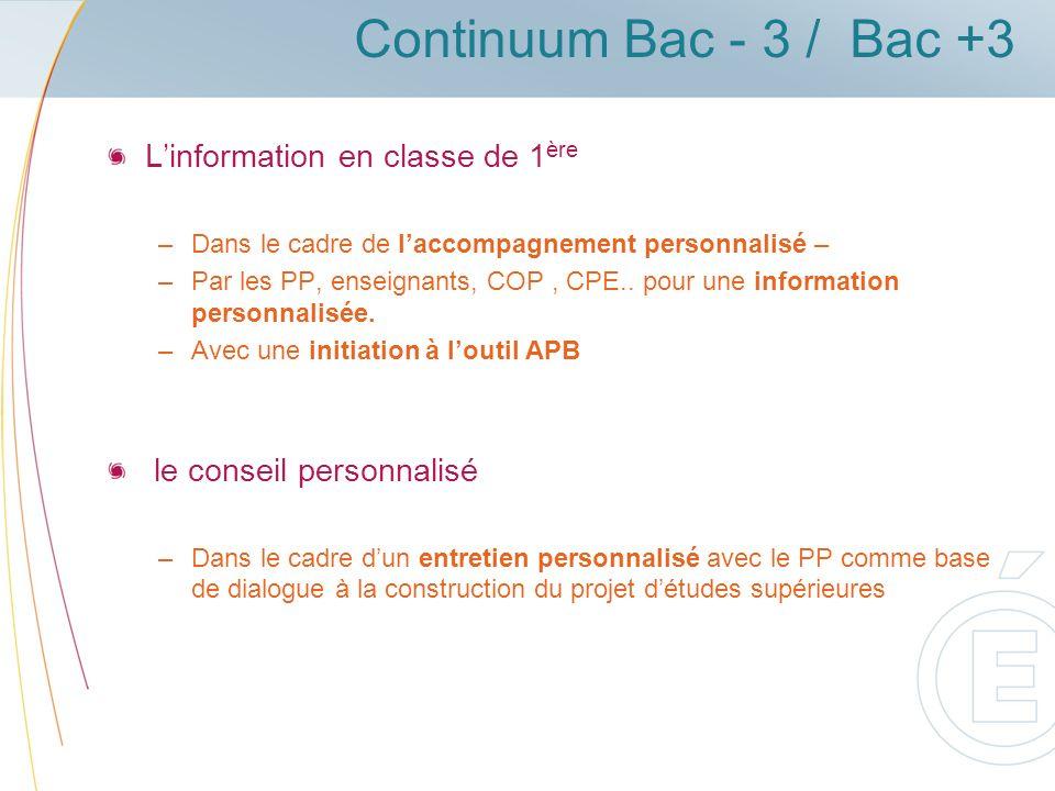 Continuum Bac - 3 / Bac +3 L'information en classe de 1ère