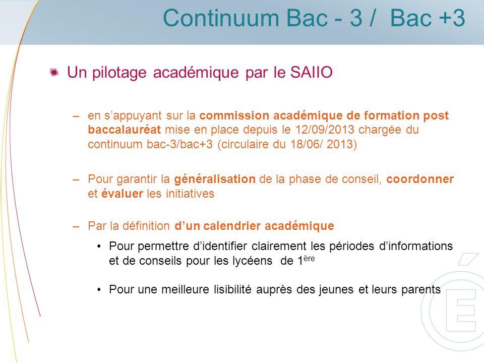 Continuum Bac - 3 / Bac +3 Un pilotage académique par le SAIIO