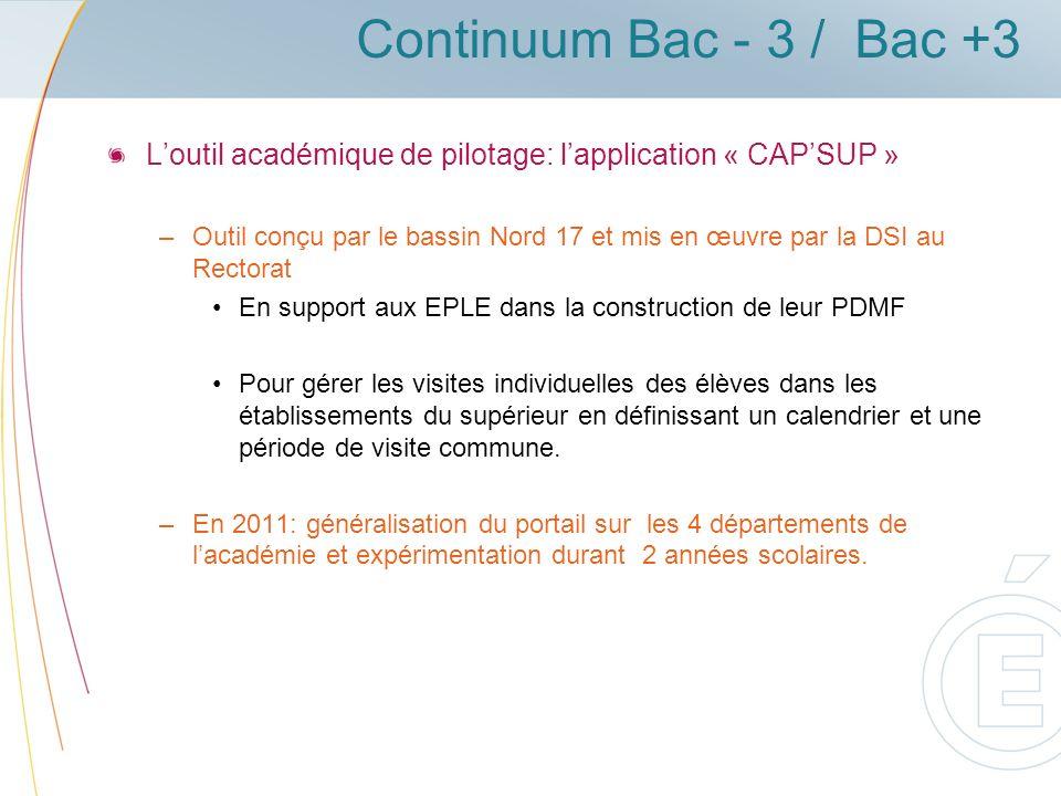 Continuum Bac - 3 / Bac +3 L'outil académique de pilotage: l'application « CAP'SUP »