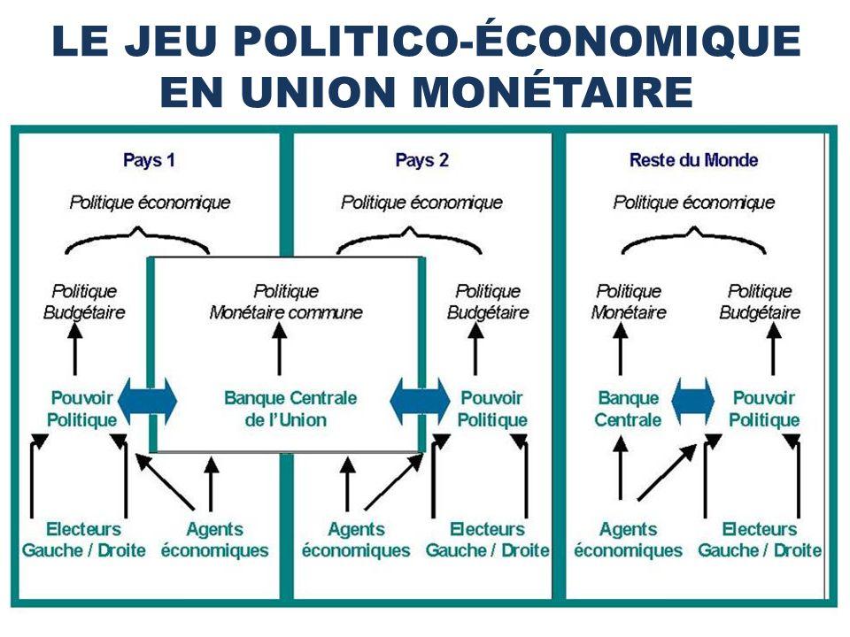 LE JEU POLITICO-ÉCONOMIQUE EN UNION MONÉTAIRE
