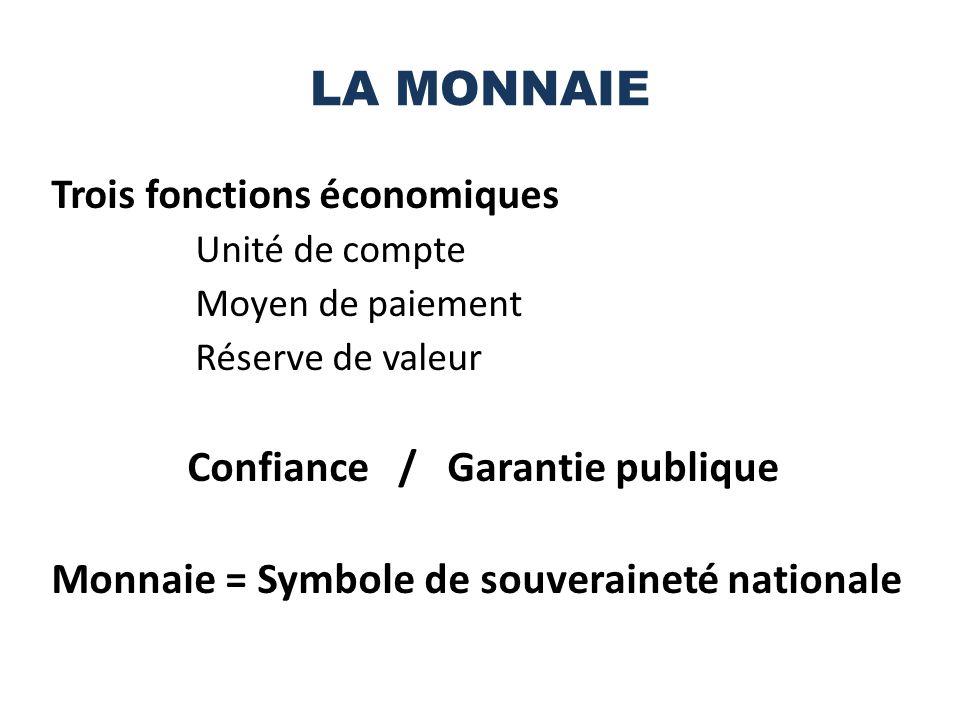 Confiance / Garantie publique