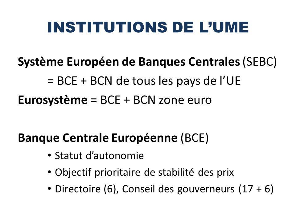 INSTITUTIONS DE L'UME Système Européen de Banques Centrales (SEBC)
