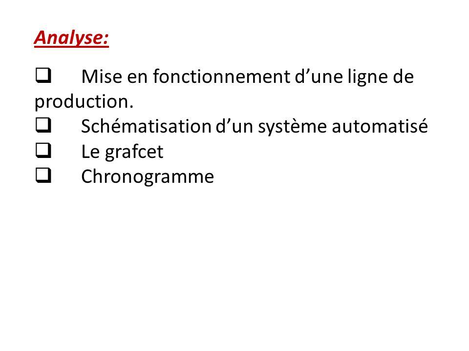 Analyse:Mise en fonctionnement d'une ligne de production. Schématisation d'un système automatisé. Le grafcet.