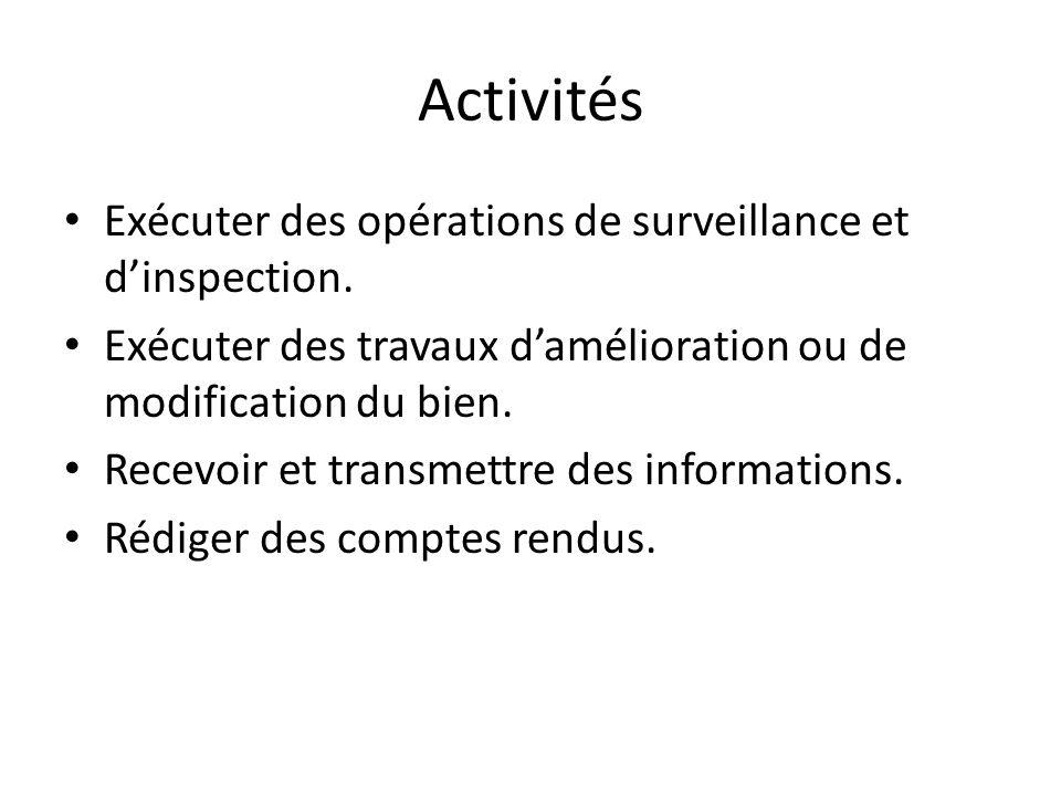 Activités Exécuter des opérations de surveillance et d'inspection.
