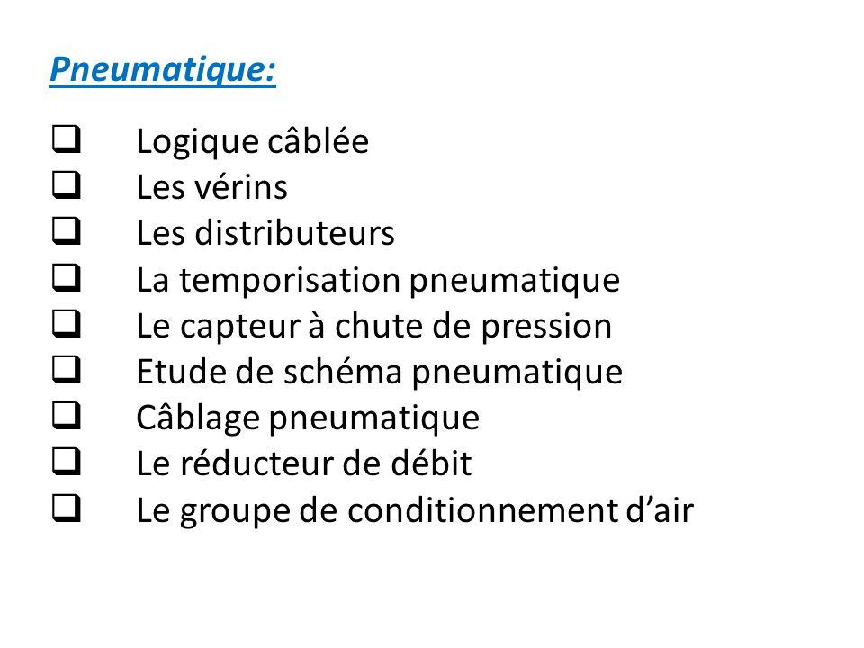 Pneumatique:Logique câblée. Les vérins. Les distributeurs. La temporisation pneumatique. Le capteur à chute de pression.