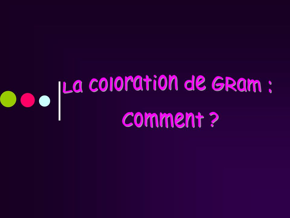 La coloration de GRam : Comment