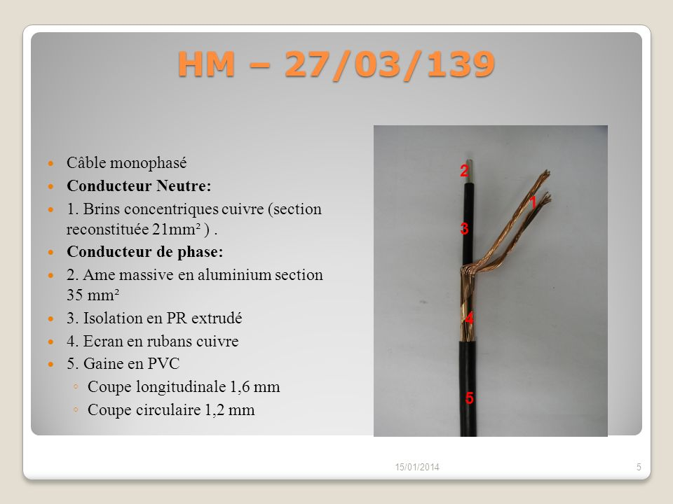 HM – 27/03/ Câble monophasé Conducteur Neutre: 4