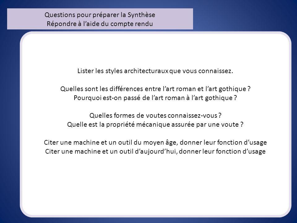 Questions pour préparer la Synthèse Répondre à l'aide du compte rendu