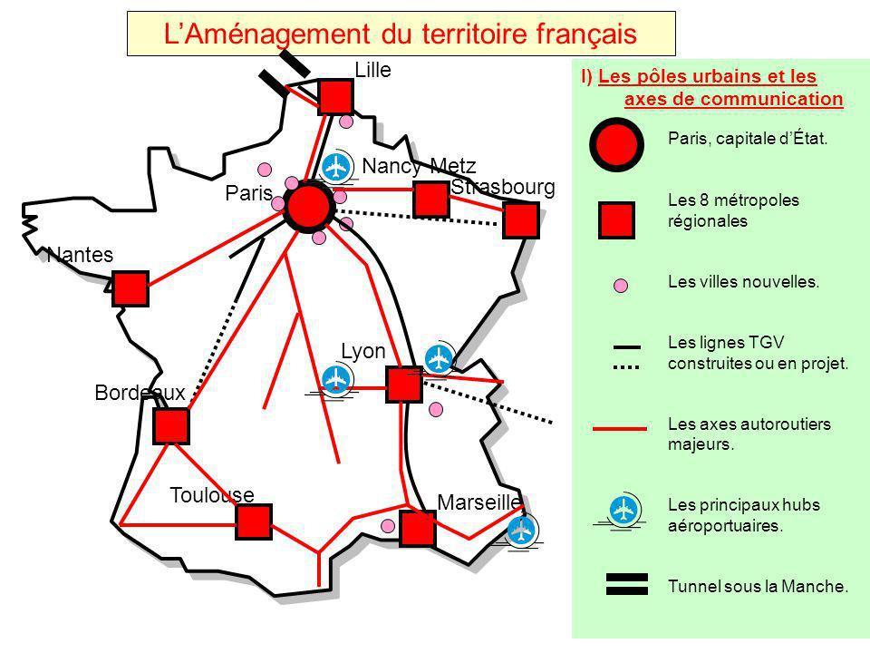 L'Aménagement du territoire français