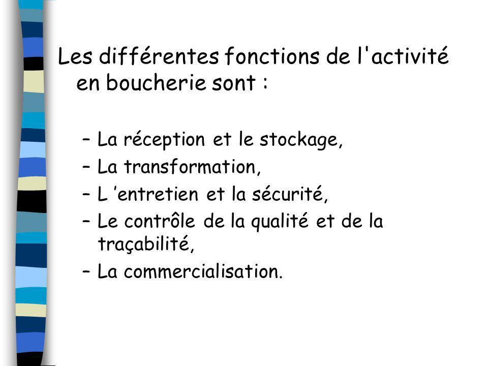Les différentes fonctions de l activité en boucherie sont :