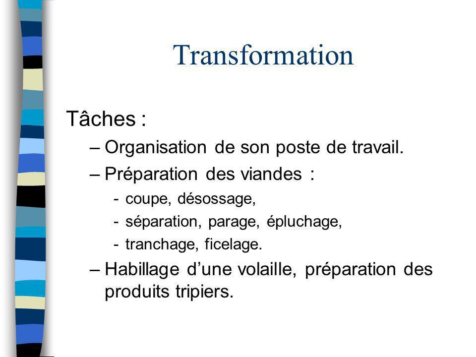 Transformation Tâches : Organisation de son poste de travail.